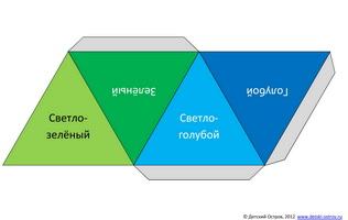 Развертка тетраэдра, схема, шаблон