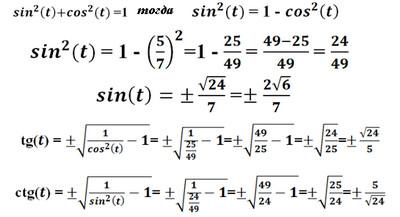 презентация тригонометрические функции углового аргумента