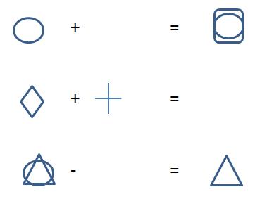 как решать уравнения с знаком больше или равно