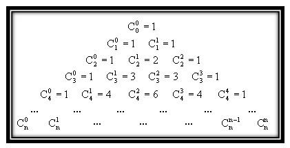 Решение задач с биномом ньютона 100 задач по статистике с решениями