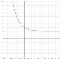 Контрольные работы в классе по алгебре Мордкович за  1 а Контрольные работы по алгебре с ответами по учебнику Мордковича 11 класс