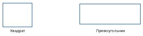 perímetro y área del rectángulo