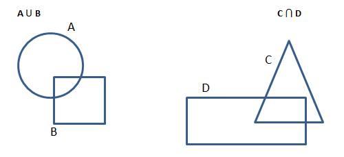 Решение задач на множества 3 класс решение задачи по физике у основания