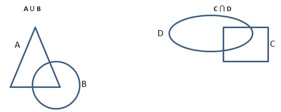 Контрольные работы по учебнику Петерсон для класса по математике  Множества