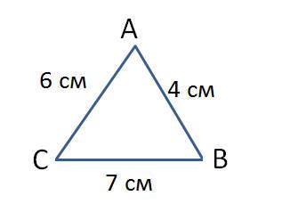 Что такое площадь в математике