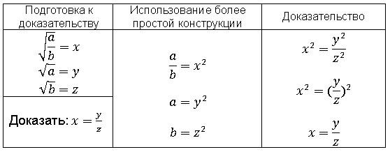 Примеры решения задач по алгебре 8 класс что значит реши задачу обратную данной