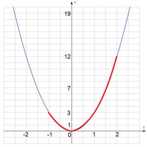 Решение задачи с параболой решение задач по теме динамика с ответами