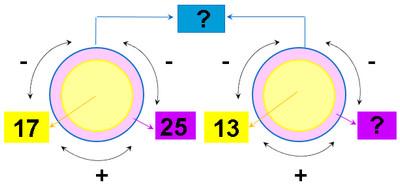 Решить задачу с помощью круговых схем форум по решению задач
