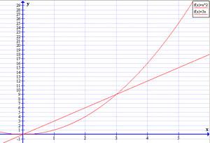 Контрольная по алгебре класс контрольные работы с ответами по  Контрольные работы по алгебре для 7 класса